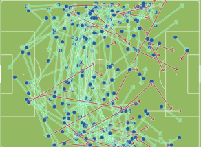 mapa de pases vs Betis