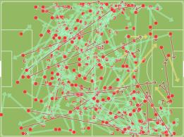Mapa de pases del Atlético de Madrid en el 1T (Foto: Squawka)